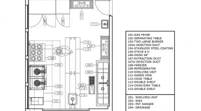 Small Catering Kitchen Layout Floor Plan