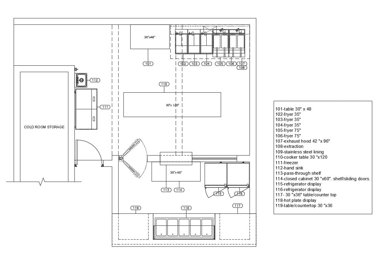 Small Fried Chicken Kitchen Equipment With Layout Example